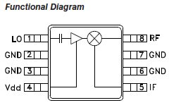 高周波ミキサーDBM ML-485-G  1.5GHz〜3.2GHz