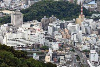 新町橋 そごう 徳島中央公園 眉山より 平成29年