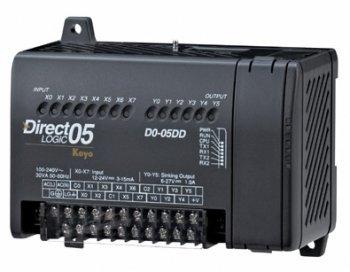 DirectLOGIC 05シリーズ