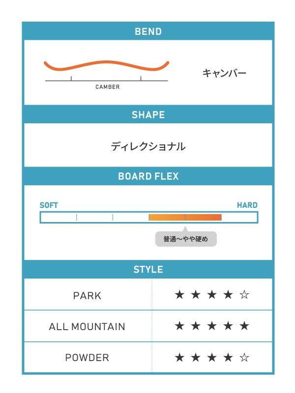 19/20モデル Men's Custom Camber Snowboard [106881]