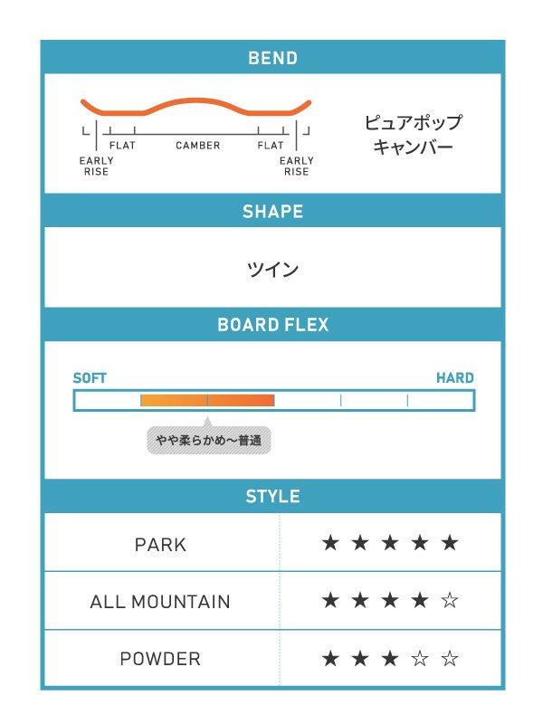 19/20モデル Kilroy 3D Camber Snowboard [214091]<img class='new_mark_img2' src='https://img.shop-pro.jp/img/new/icons6.gif' style='border:none;display:inline;margin:0px;padding:0px;width:auto;' />