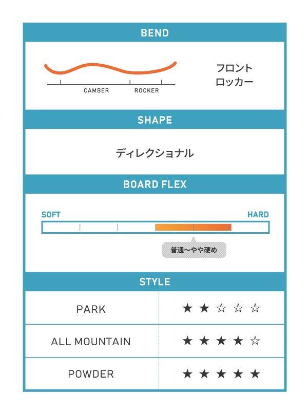 19/20モデル Big Soul 160