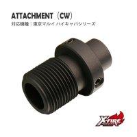 【メール便可】アタッチメント / 東京マルイ HI-CAPA5.1(Attachment / TM HI-CAPA5.1)