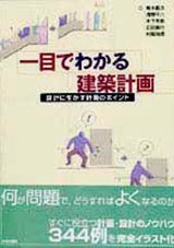 【2年生:授業名】建築計画� 廣田先生 1Q