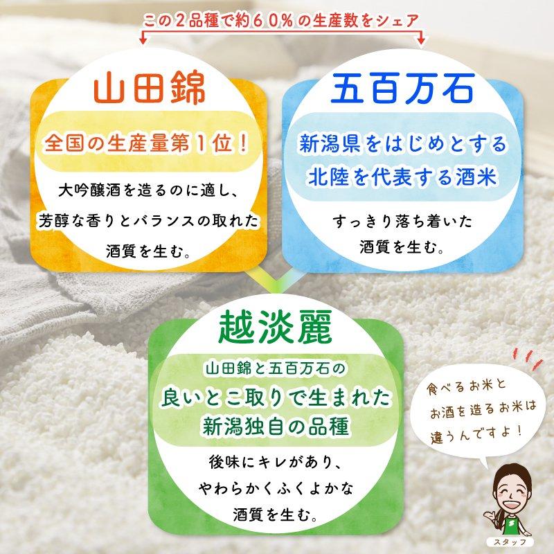 お米の説明